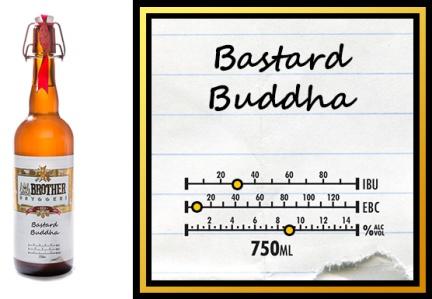 OOB Bastard Buddha Specification 1